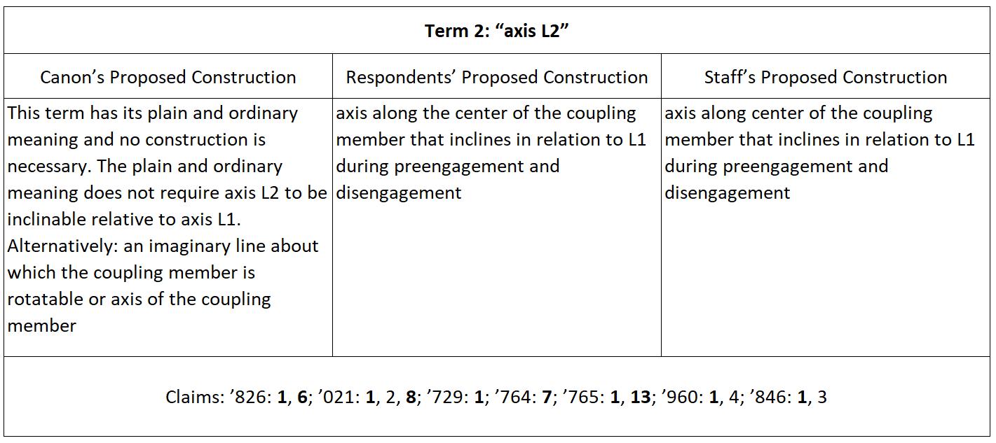 ITC 1106 Disputed Claim Terms_2