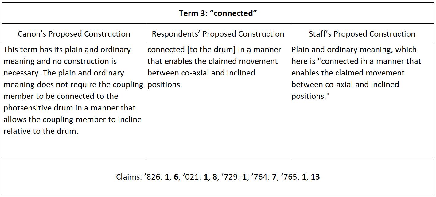 ITC 1106 Disputed Claim Terms_3
