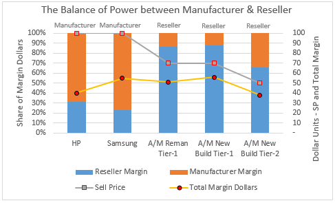 Aftermarket Competitive Threat Chart with Balance of Power.png