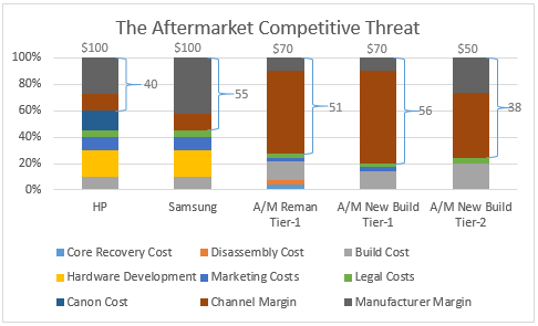 Aftermarket Competitive Threat Chart_2.png