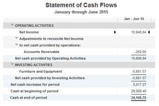Cash_Flow_Capture.png