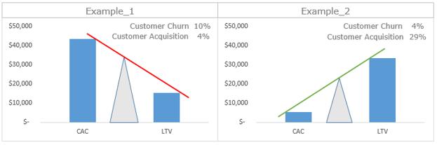Customer_Churn_Charts.png