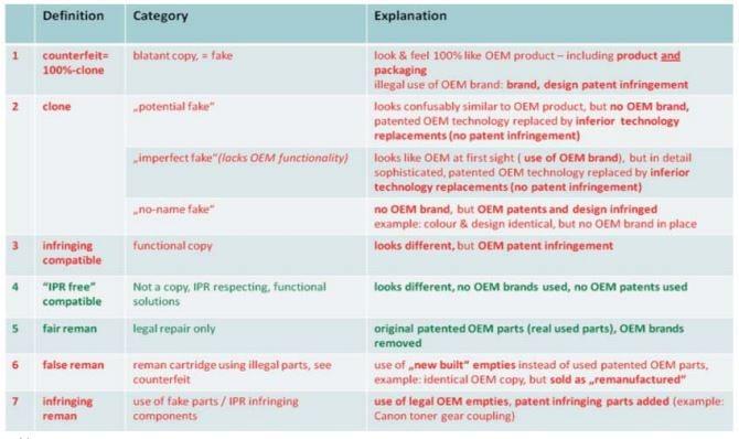 ETIRA Definitions.jpg