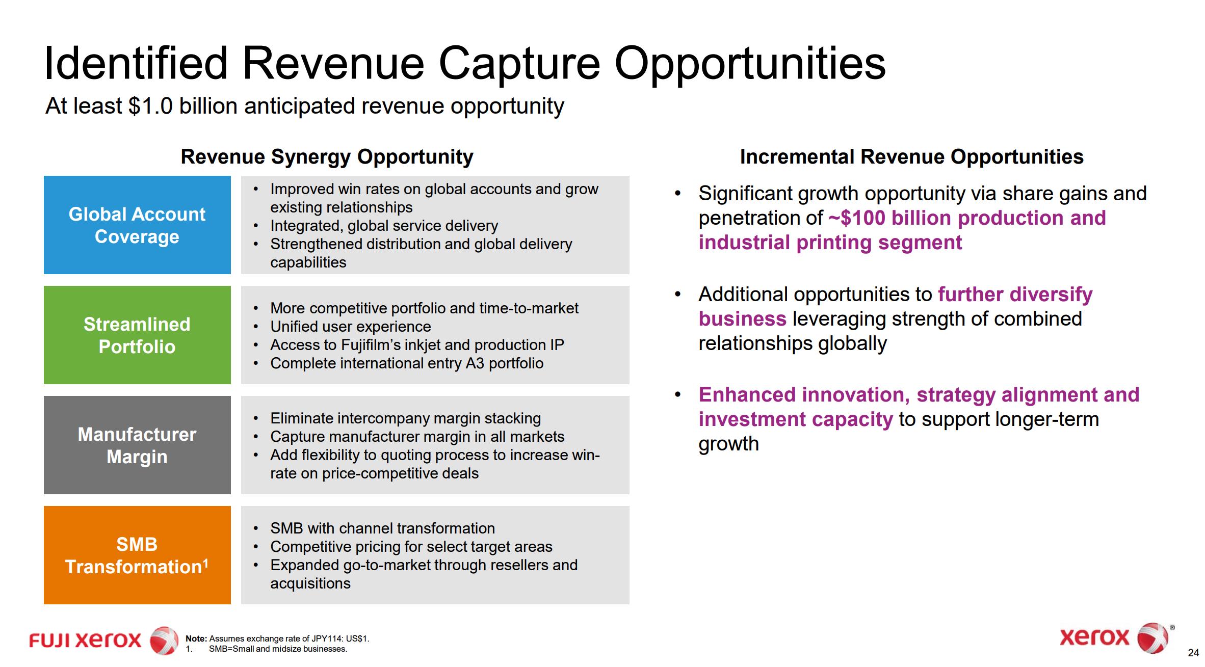 Identified Revenue Capture Opportunities
