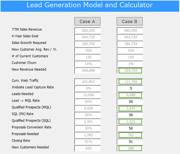 Lead_Generation__Conversion_through_the_Sales_Funnel_Image.png