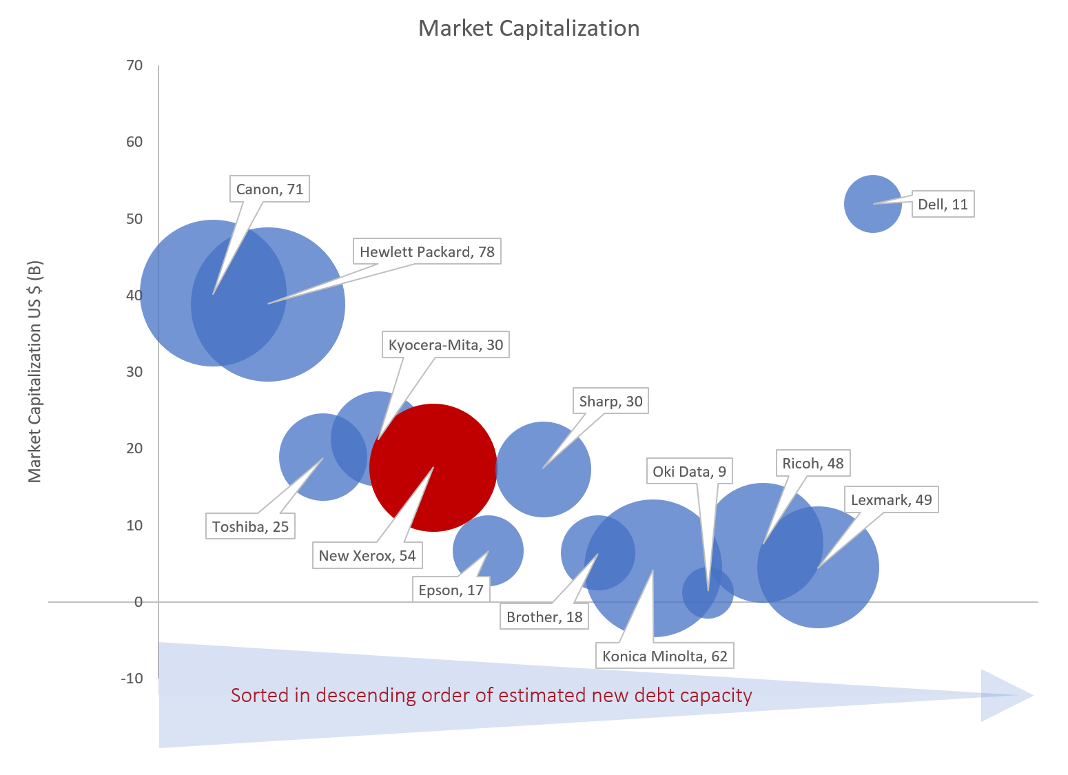 Market Cap Vs. Capabilities Index_Rev 3