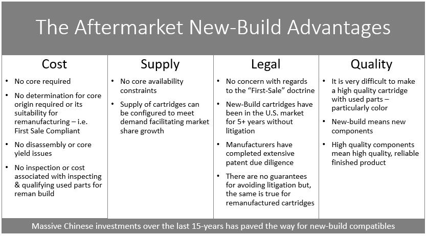 New Build Advantages Table.png