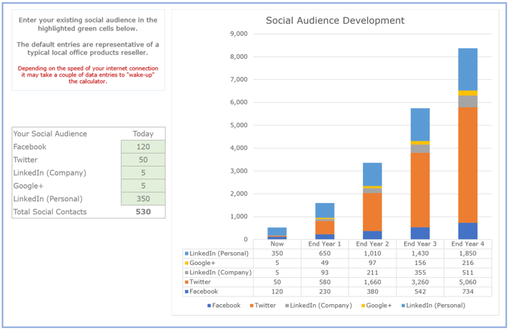 Social Audience Development Chart.png