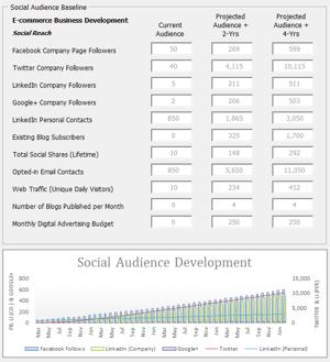 Social_Audience_Development.png