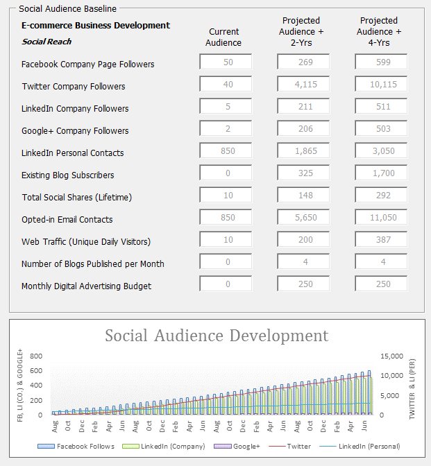 Social_Audience_Development_Image.png