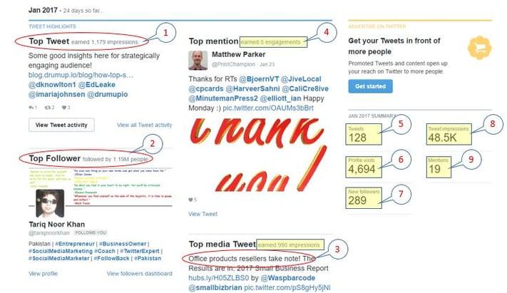 Twitter Analytics Summary Jan 2017.jpg