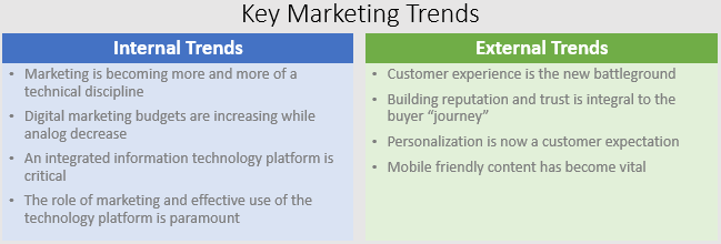 Key_Marketing_Trends_Image.png